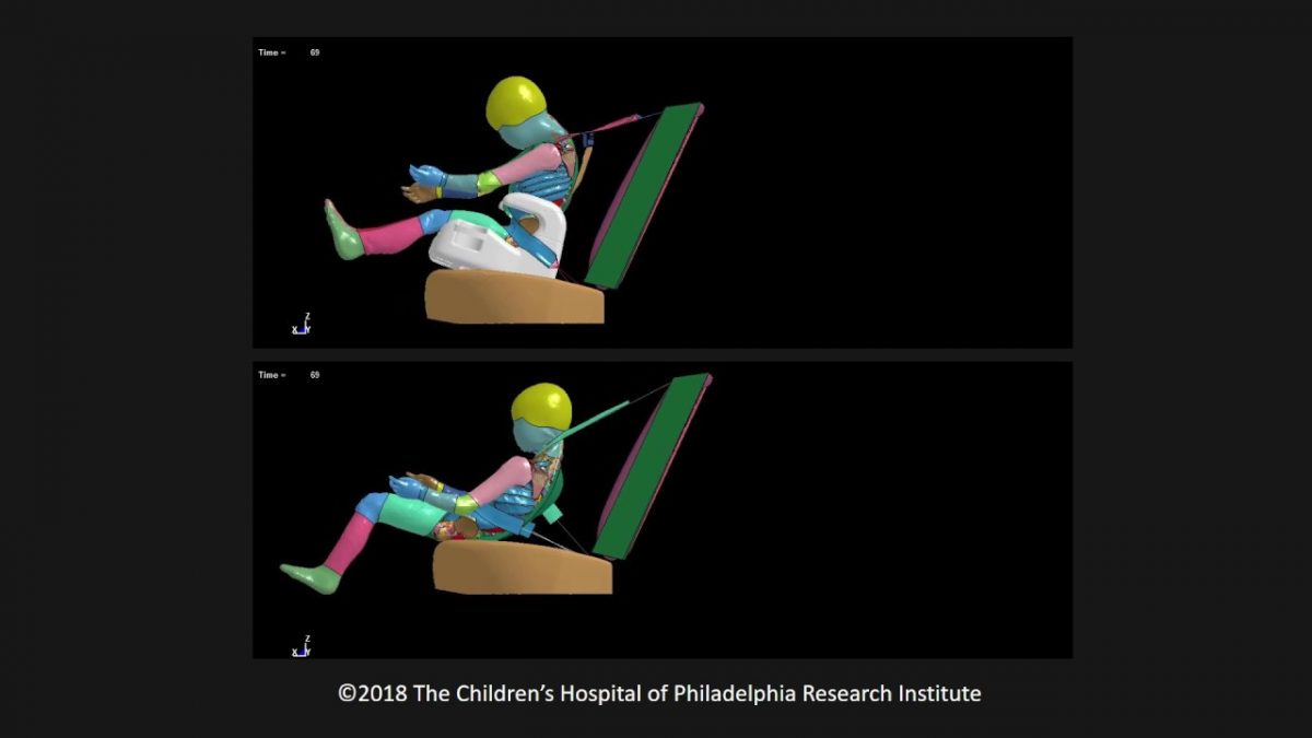 Simulation of a 6-year-old Child in a 35 mph Crash with and without a Booster Seat