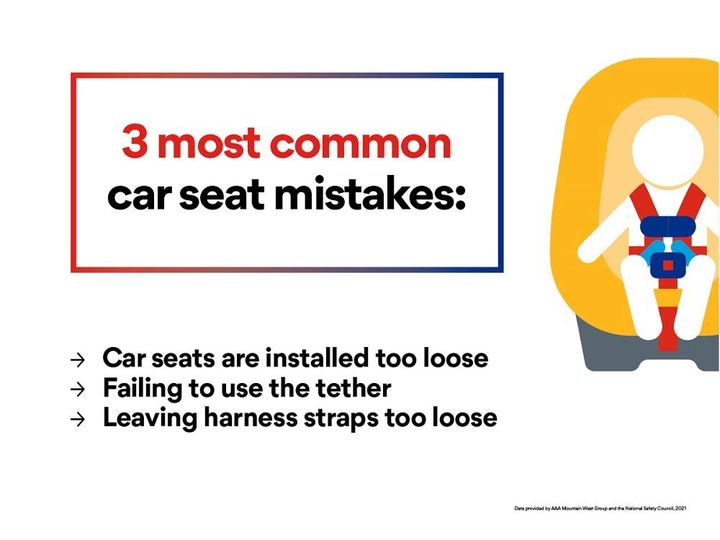 CPS week continues with the 3 most common car seat mistakes!  Check out the AAA Car Seat Safety site for more info: aaa.com/safeseats4kids.        New research from AAA and the National Safety Council reveals three common mistakes experts see when condu…