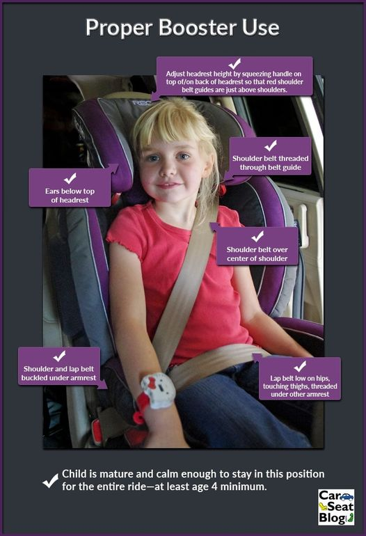 Another great proper use graphic, this time for booster seats!  Booster seats can be intimidating for caregivers to use as they're very different from a harnessed seat and it can be intimidating seeing your child in a booster for the first time!  Questi…